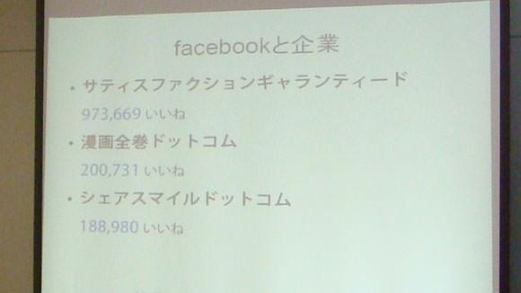facebookで成功した企業の例