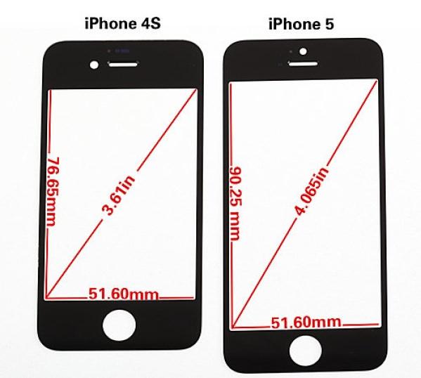 iPhone5大きさ