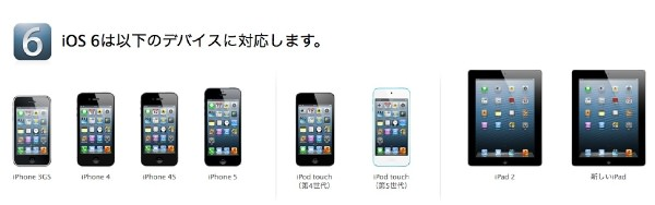 120921-ios6-ipod-generation-difference.jpg
