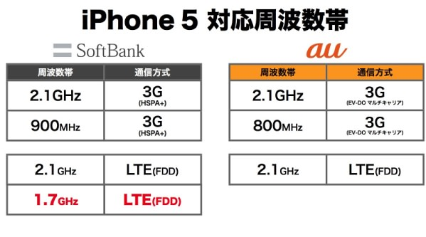 121002-softbank-eaccess-iphone5-03.jpg