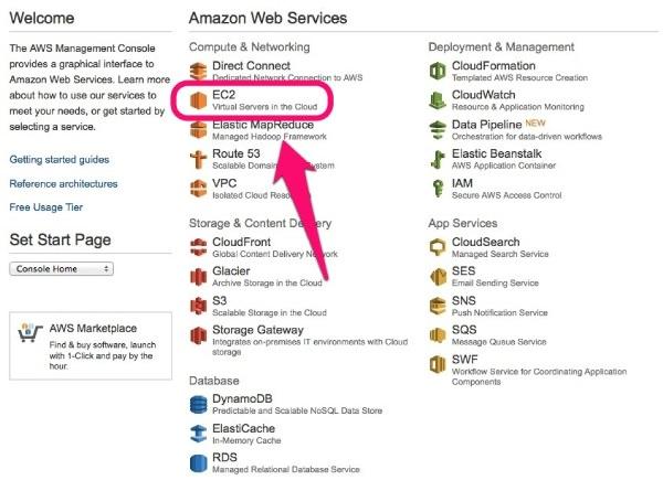 amazon web service 管理画面