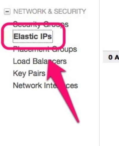 EC2メニュー Elastic IPs