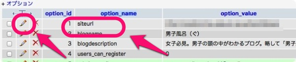 WordPressデータベース siteurl
