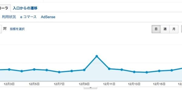 Googleアナリティクス 前日のアクセス数との比較方法