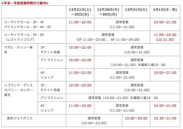 レゴランド・ディスカバリー・センター東京年末年始営業スケジュール